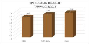 IPK 2011-2012