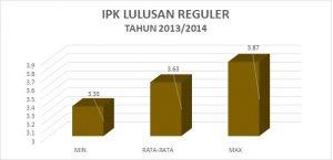IPK 2013-2104