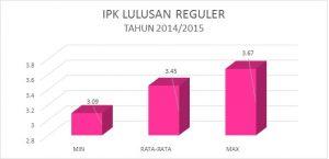 IPK 2014-2015