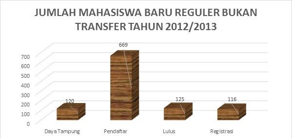 Sipenmaru 2012-2013