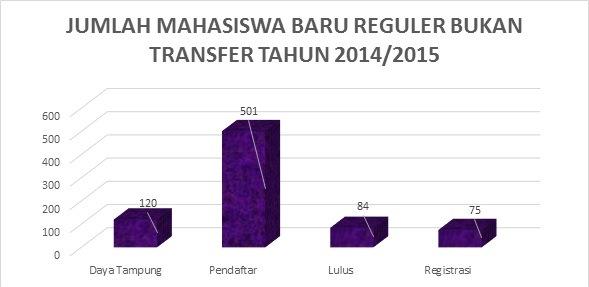 Sipenmaru 2014-2015
